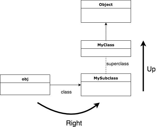 superclass_class-Page-2