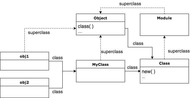 superclass_class