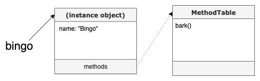 ruby-object--7--1