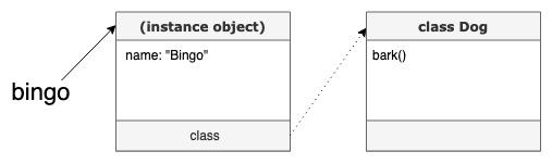 ruby-object--9--1